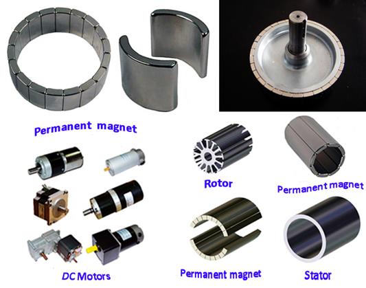 Motor magnets
